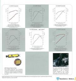 power torque curves kia forumkia 2 0 gdi engine diagrams 12 [ 1167 x 1200 Pixel ]