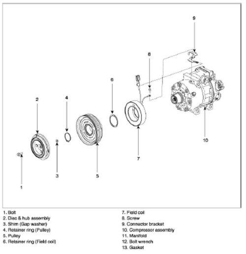 small resolution of a c compressor clutch pulley frozen kia forum rh kia forums com 2004 kia sorento 2004 kia sorento