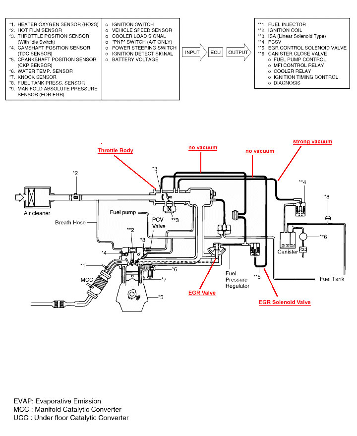 Circuit Electric For Guide: 2007 Kia Sorento Wiring Diagram