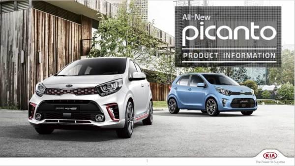 Harga New Kia Picanto