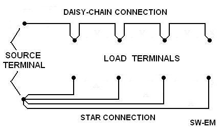 Daisychain vs Star daisy chain electrical wiring daisy chain wiring diagram \u2022 205 ufc co daisy chain electrical wiring diagram at soozxer.org