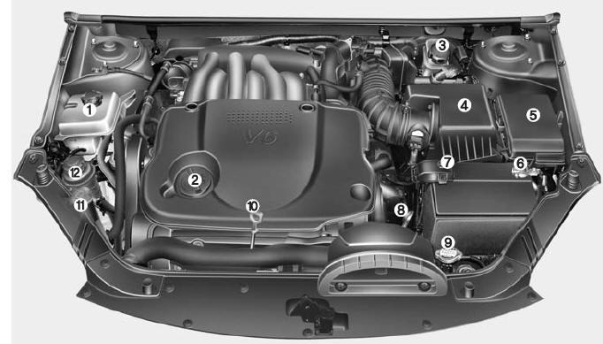 Terminal Fuse Box Engine Compartment Maintenance Kia Magentis Owners