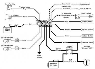 crimestopper sp 101 wiring diagram bmw e46 trunk alarm/keyless entry for 2013 soul base manual