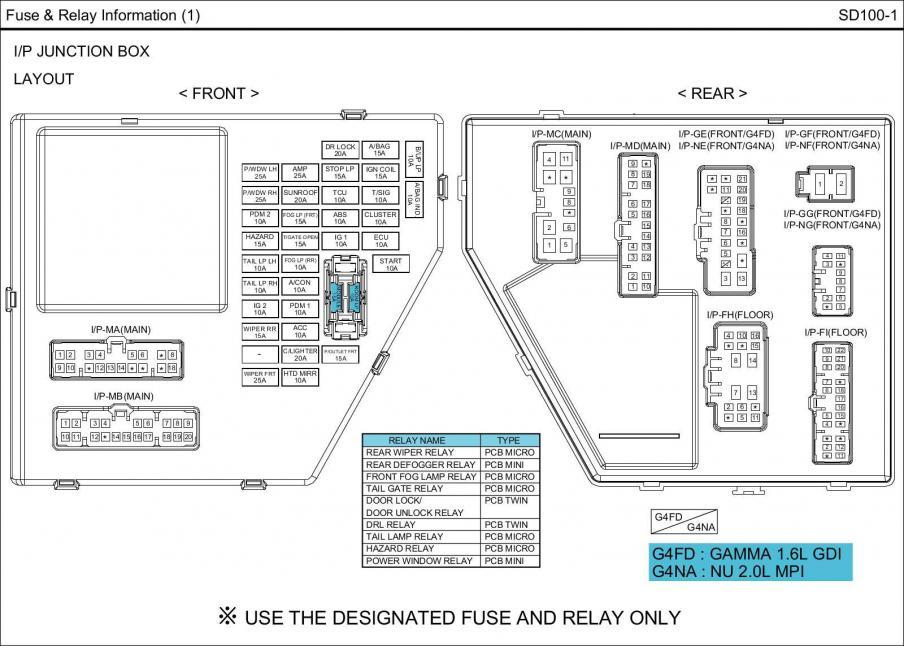 2010 Kia Soul Fuse Box Diagram : 30 Wiring Diagram Images