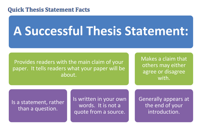 outline thesis statement generator Thesis statement template: in the_____(fill in the blank with short story, poem, novel, essay, or play and then the name of your text eg the play.