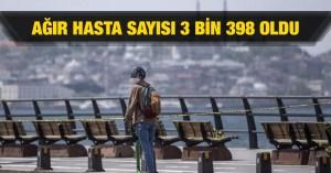 61 χιλιάδες 967 νέες υποθέσεις στην Τουρκία ·  362 θύματα!