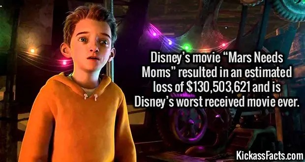 "3061 Mars Needs Moms-Disney's movie ""Mars Needs Moms"" resulted in an estimated loss of $130,503,621 and is Disney's worst received movie ever."