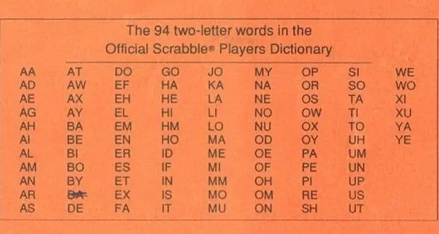 two letter words with c 2 advice how to win at scrabble kickassfacts 1687
