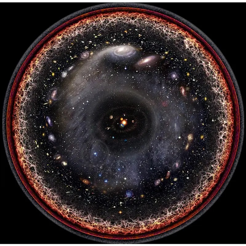 what is the universe Today we address the composition of the universe, in the final essay of our trilogy  on cosmic questions as the great german astronomer.