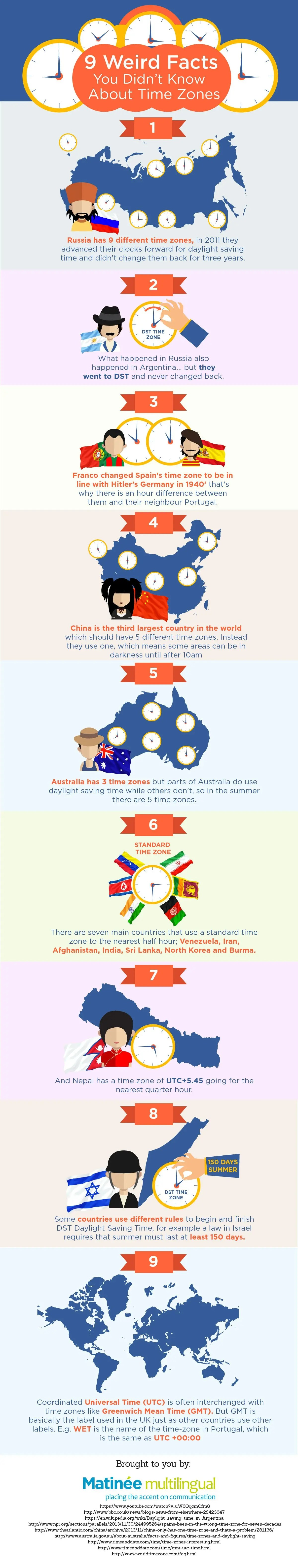 9 Weird Facts About Time Zones Infographic