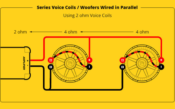 2 4 ohm subwoofer wiring diagram john deere model 212 speaker amp diagrams kicker check the amplifier s owners manual for minimum impedance will handle before hooking up speakers remember mono is equivalent to