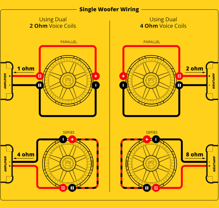 Subwoofer Speaker & Amp Wiring Diagrams KICKER®