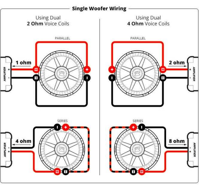 subwoofer wiring diagram subs wiring diagram subwoofer wiring diagrams sub panel main lug