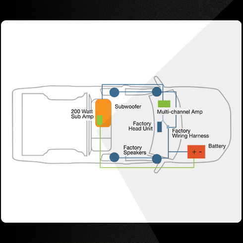 Wiring Diagrams For Car Audio Amplifiers Car Stereo