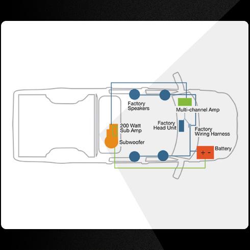 4 Channel Amplifier Wiring Kit 8 Channel Amplifier Wiring