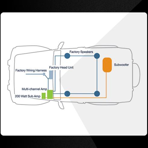 kicker powered subwoofer wiring diagram yamaha g2 gas golf cart | swra211