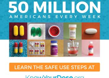 How To Know If You Are You Taking Too Much Acetaminophen