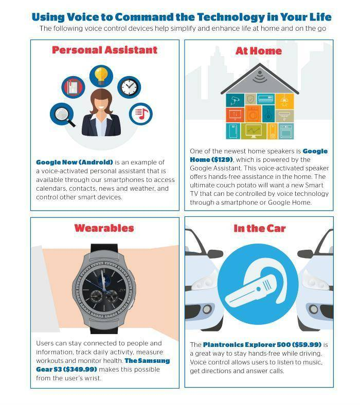 How Voice Activated Technology Can Make Your Life Easier graphic