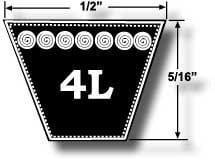 4L830 Kevlar tondeuse V