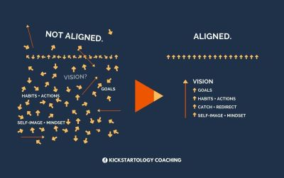 Alignment Life Coaching Defined