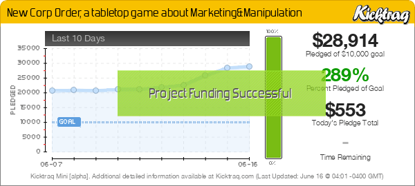 New Corp Order, a tabletop game about Marketing&Manipulation -- Kicktraq Mini