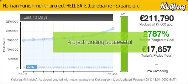 Human Punishment - project: HELL GATE (CoreGame + Expansion) -- Kicktraq Mini