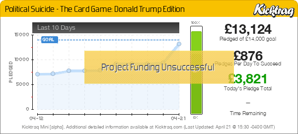 Political Suicide - The Card Game: Donald Trump Edition -- Kicktraq Mini