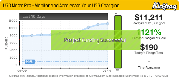 USB Meter Pro - Monitor and Accelerate Your USB Charging. -- Kicktraq Mini