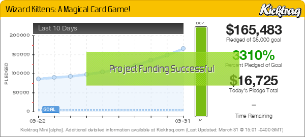 Wizard Kittens: A Magical Card Game! -- Kicktraq Mini