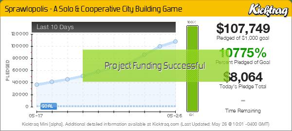 Sprawlopolis - A Solo & Cooperative City Building Game -- Kicktraq Mini