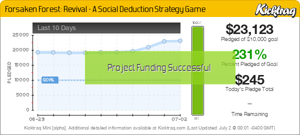 Forsaken Forest: Revival - A Social Deduction Strategy Game -- Kicktraq Mini