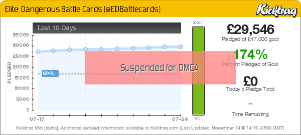 Elite: Dangerous Battle Cards (@EDBattlecards) -- Kicktraq Mini