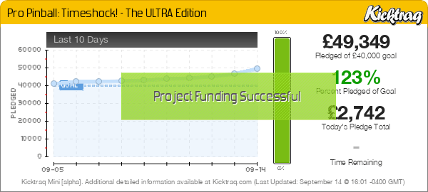 Pro Pinball: Timeshock! - The ULTRA Edition -- Kicktraq Mini