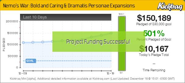 Nemo's War: Bold and Caring & Dramatis Personae Expansions -- Kicktraq Mini
