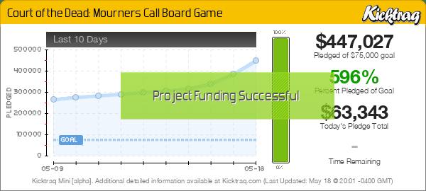 Court of the Dead: Mourners Call Board Game -- Kicktraq Mini