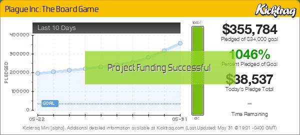 Plague Inc: The Board Game -- Kicktraq Mini