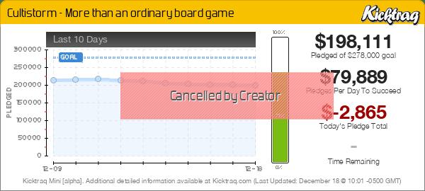 Cultistorm - More than an ordinary board game -- Kicktraq Mini