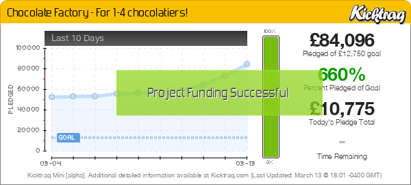 Chocolate Factory - For 1-4 chocolatiers! -- Kicktraq Mini