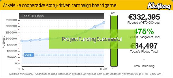 Arkeis - a cooperative story-driven campaign board game -- Kicktraq Mini