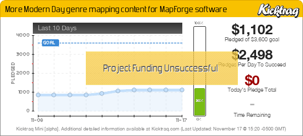 More Modern Day genre mapping content for MapForge software -- Kicktraq Mini