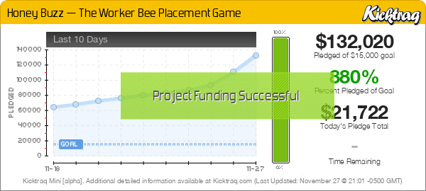 Honey Buzz — The Worker Bee Placement Game -- Kicktraq Mini