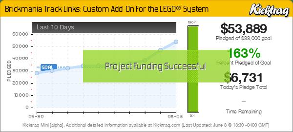 Brickmania Track Links: Custom Add-On For the LEGO® System -- Kicktraq Mini
