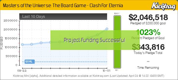 Masters of the Universe: The Board Game - Clash For Eternia -- Kicktraq Mini