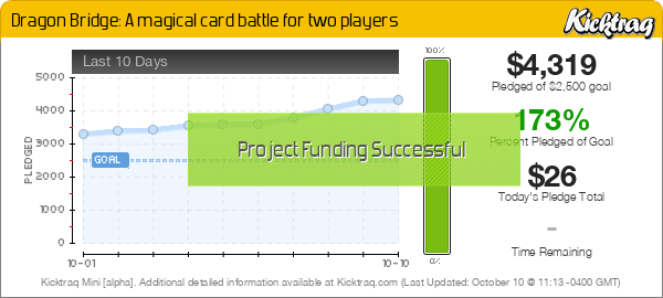 Dragon Bridge: A magical card battle for two players -- Kicktraq Mini