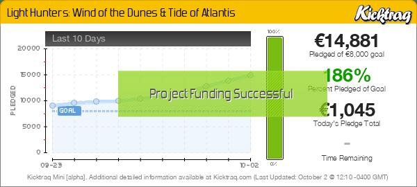 Light Hunters: Wind of the Dunes & Tide of Atlantis -- Kicktraq Mini