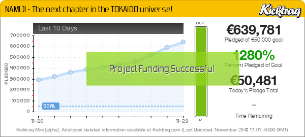 NAMIJI - The next chapter in the TOKAIDO universe! -- Kicktraq Mini