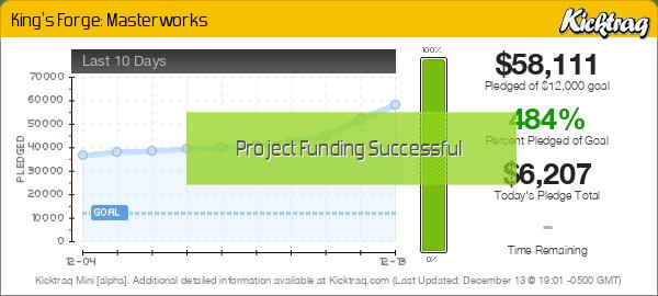 King's Forge: Masterworks -- Kicktraq Mini