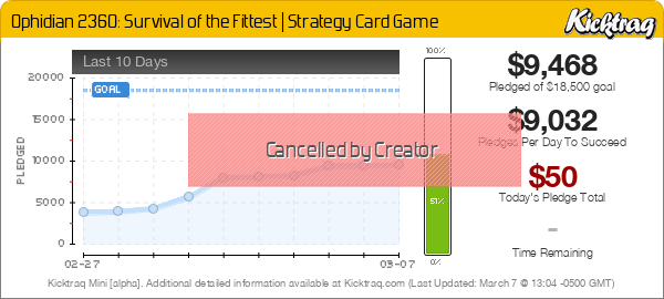 Ophidian 2360: Survival of the Fittest | Strategy Card Game -- Kicktraq Mini