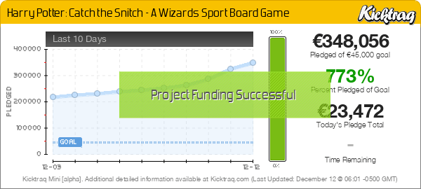 Harry Potter: Catch the Snitch - A Wizards Sport Board Game -- Kicktraq Mini
