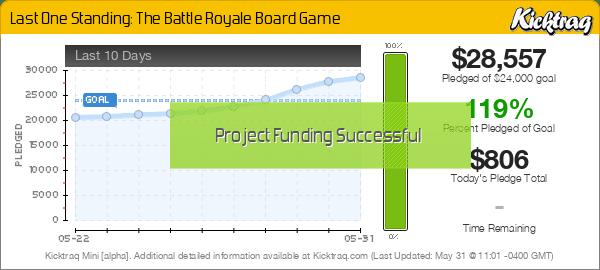 Last One Standing: The Battle Royale Board Game -- Kicktraq Mini